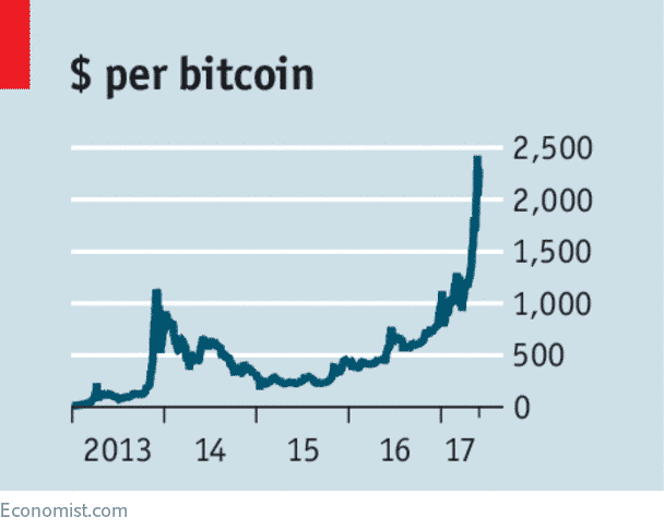 What Would Happen If The Price Of Bitcoin Crashes?