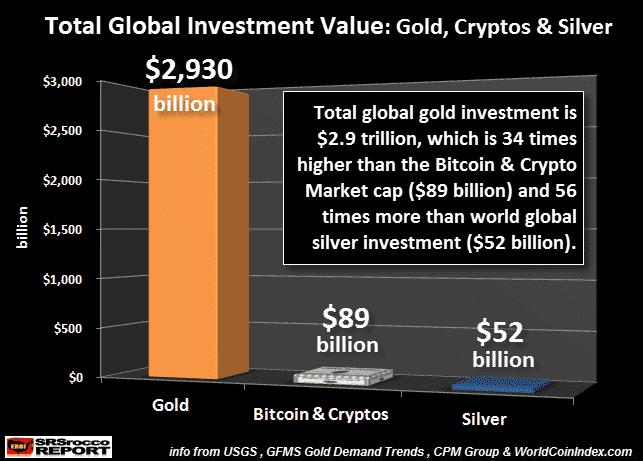Bitcoin V Silver
