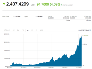 The Bitcoin Boom In China Continues After Biggest Exchanges Allow Withdrawals
